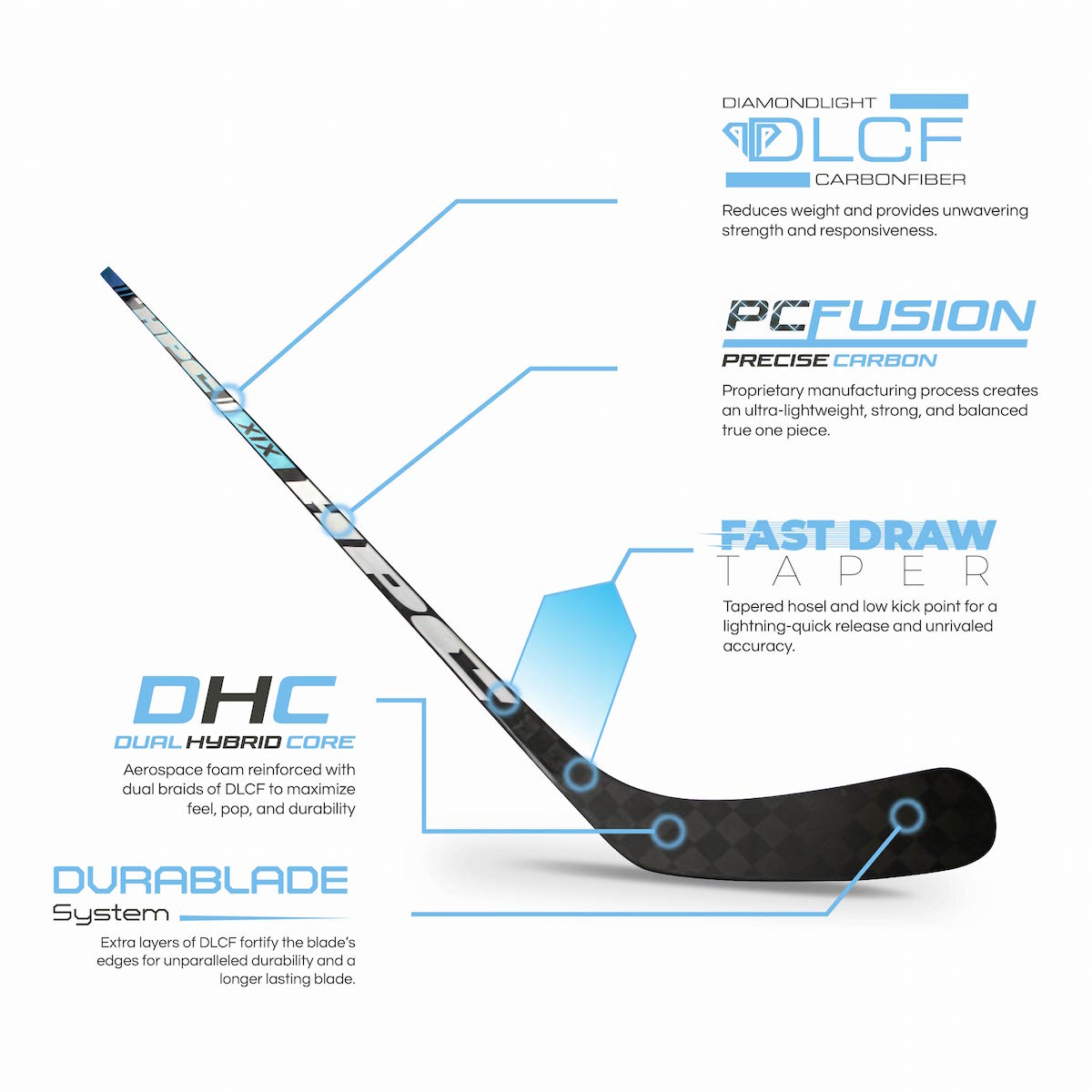 Thanks to cutting-edge materials, a state-of-art construction process, and high-tech performance features, the Hockey Players Club new X1X hockey stick is one of the strongest and lightest hockey sticks ever made.